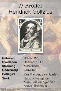 Profiel van Hendrick Goltzius