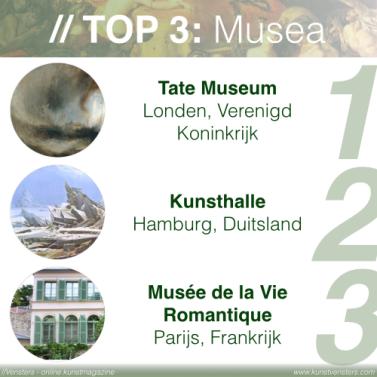 Kunstgeschiedenis Top3.002