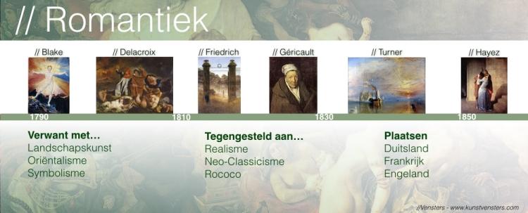 Kunstgeschiedenis - Overzicht Romantiek