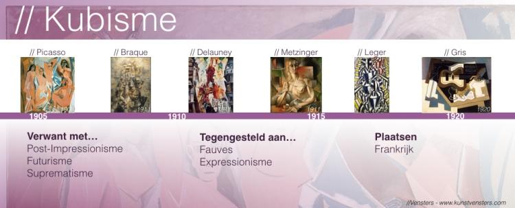 Kunstgeschiedenis - Overzicht Kubisme