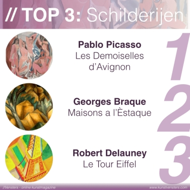 Kubisme - Top 3 Kunstwerken