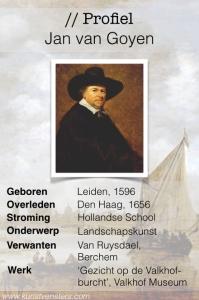 Profiel Jan van Goyen