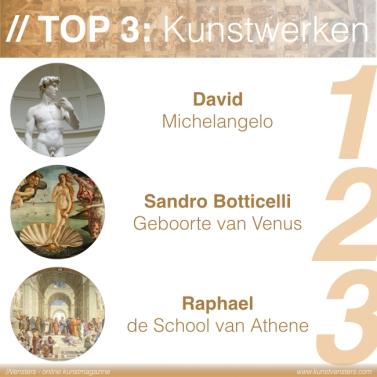 Renaissance - Top 3 Kunstwerken