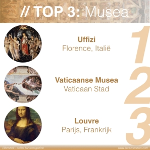 Renaissance - Top 3 Musea