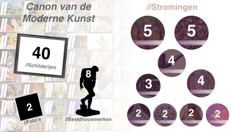 Kunstenaars-van-Nu-factsheets.011