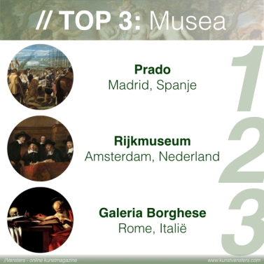 Kunstgeschiedenis Top3.010