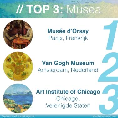 Kunstgeschiedenis Top3.025