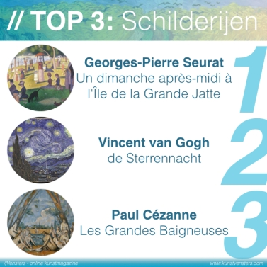 Kunstgeschiedenis Top3.026