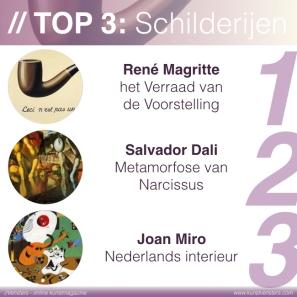 Surrealisme - Kunstwerken Top 3