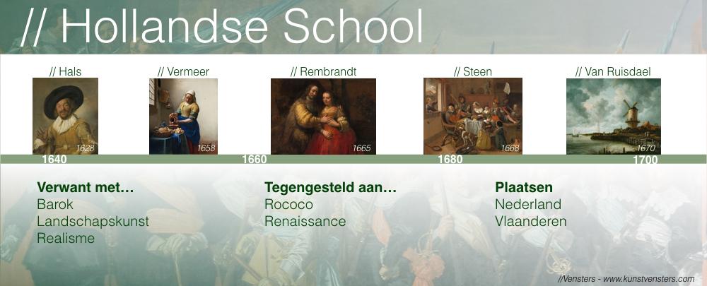 Kunstgeschiedenis - Hollandse School - Barok