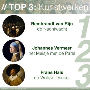 Kunstgeschiedenis Top3.011