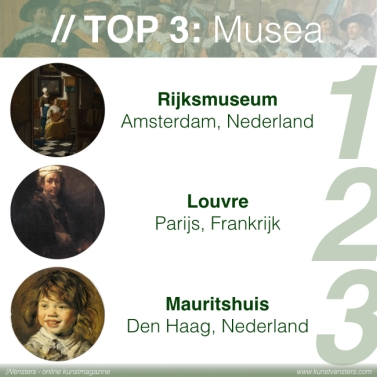 Kunstgeschiedenis Top3.012