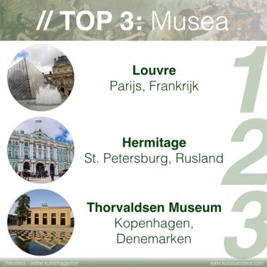 Kunstgeschiedenis - Neoclassicisme - Musea