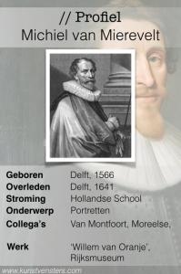 Profiel van de Gouden Eeuw - Michiel van Mierevelt