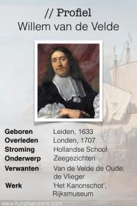 Profiel Willem van de Velde