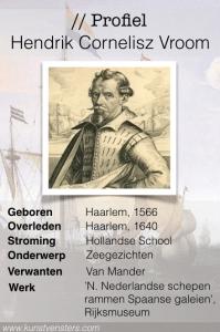 Profiel Hendrik Cornelisz Vroom