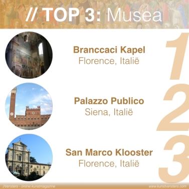 Italiaanse Primitieven - Top 3 Musea