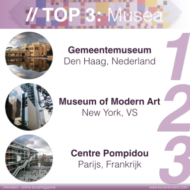 Kunstgeschiedenis Top3.044