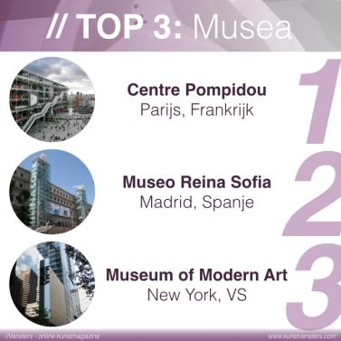 Dada - Top 3 Musea