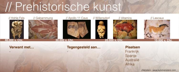 Kunstgeschiedenis Prehistorie