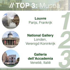 Kunstgeschiedenis - Rococo - Musea