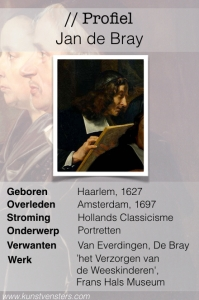 Profiel Jan de Bray