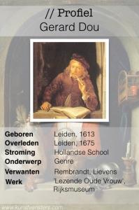 Profiel van de Gouden Eeuw - Gerard Dou