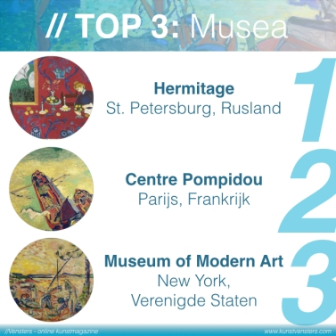 Kunstgeschiedenis Top3.031