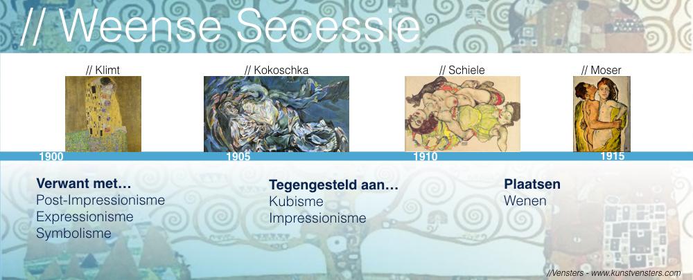 Kunstgeschiedenis - Weense Secessie