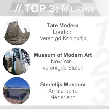 Kunstgeschiedenis Top3.068