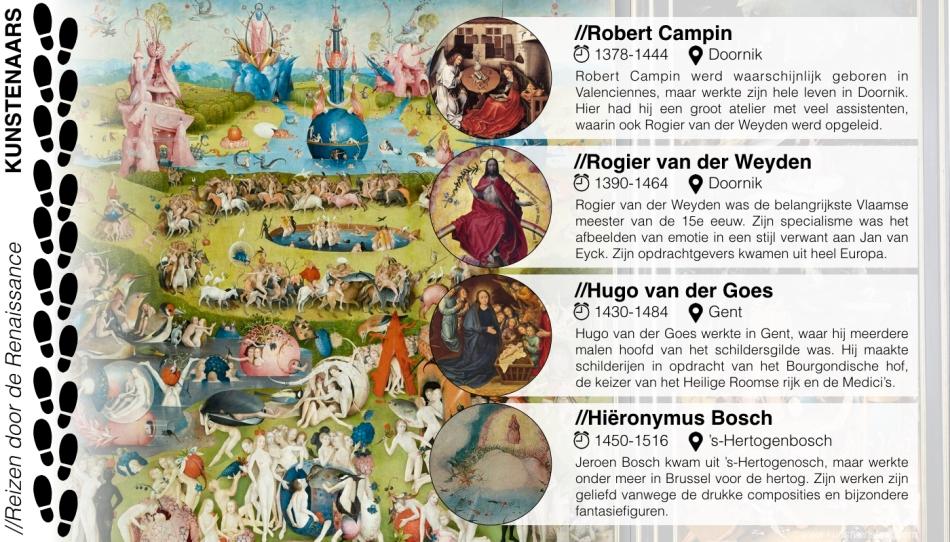 Renaissance - Vlaamse Primitieven - Kunstenaars