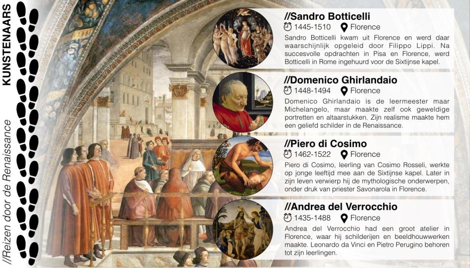 Renaissance - Florence - Kunstenaars