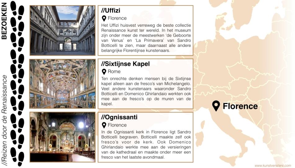 Renaissance - Florence - Musea