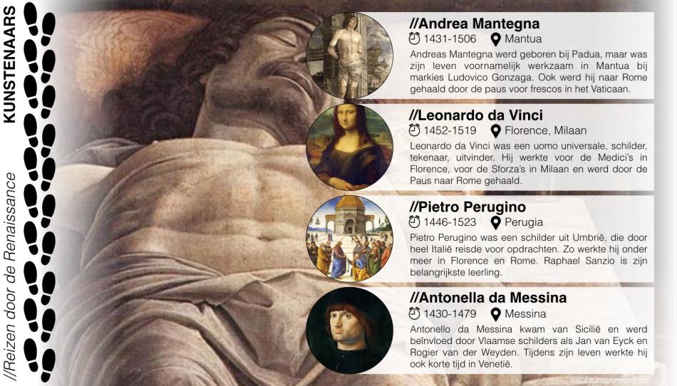 Renaissance - Kunstenaars