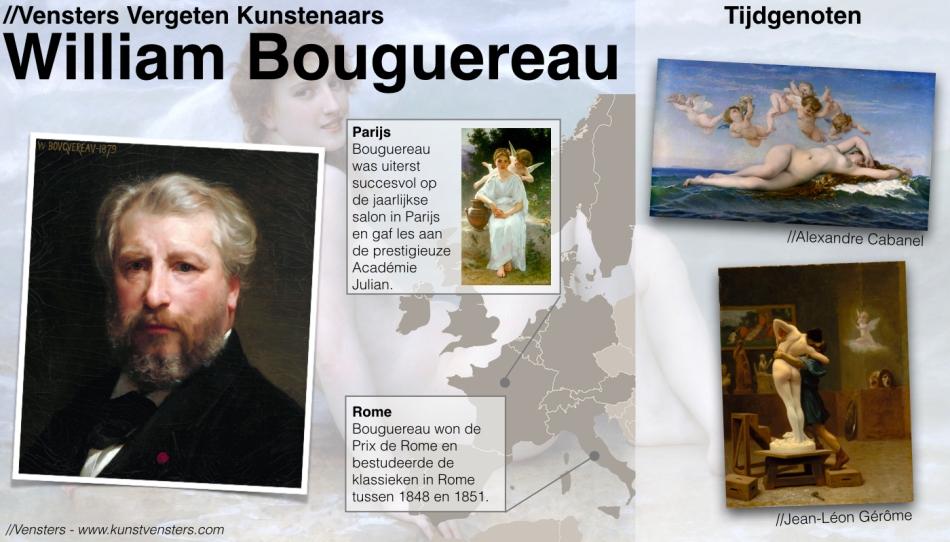 William Adolphe Bouguereau - Vergeten Kunstenaar