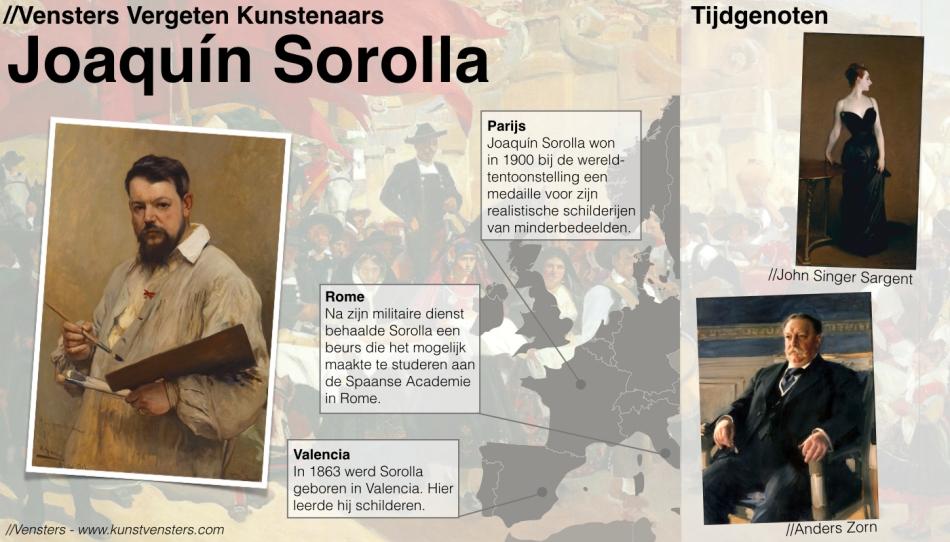 Vergeten Kunstenaars - Joaquín Sorolla
