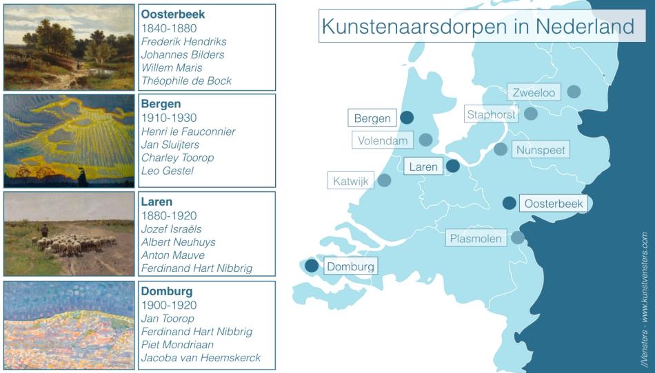 Kunstenaarsdorpen Nederland