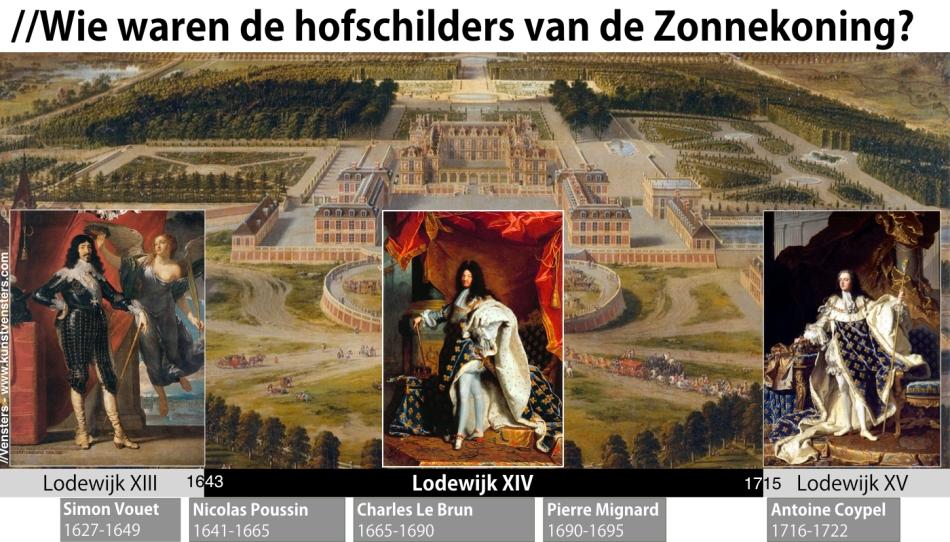 Wie waren de hofschilders van de Zonnekoning?