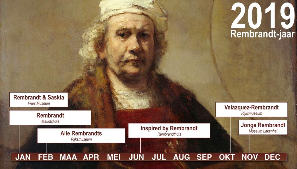 Rembrandt-jaar 2019