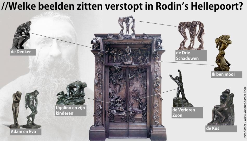 de Hellepoort van Auguste Rodin
