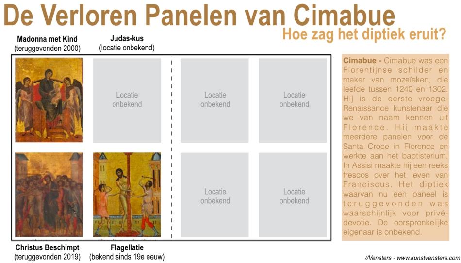 Verloren Paneel Cimabue
