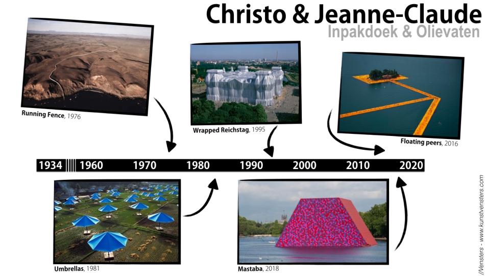 Christo en Jeanne-Claude